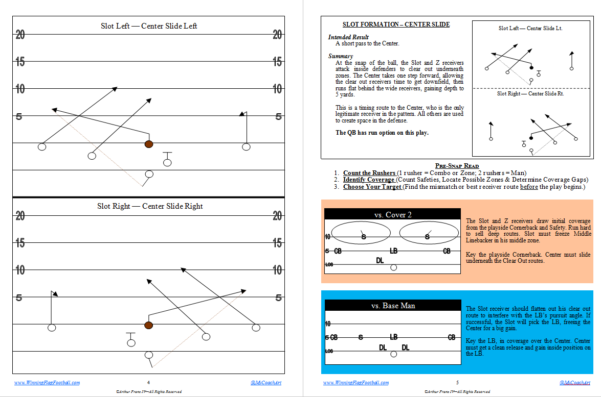 Winning flag football home a sample pair of the 102 play diagrams available in the winning flag football 6 on 6 offense compendium see below some of my favorite and most successful pooptronica
